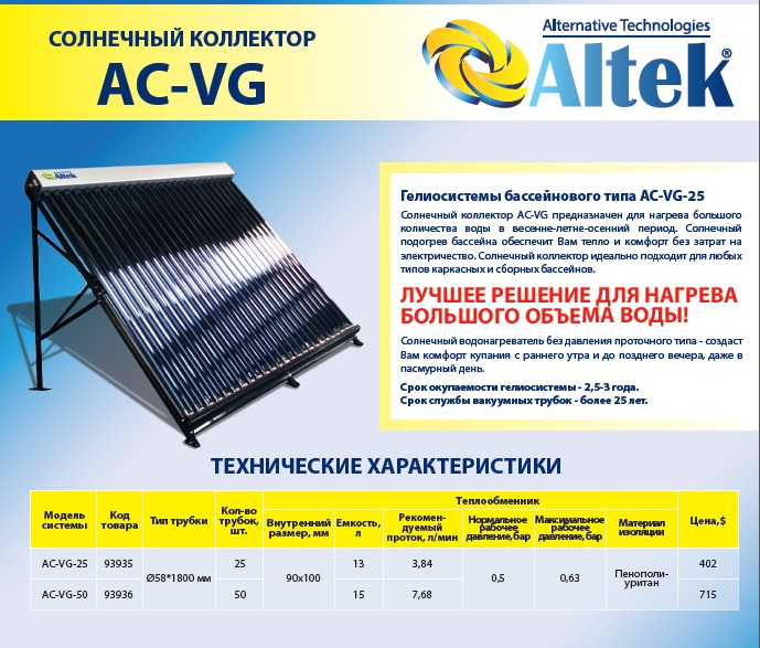 Солнечный радиатор для нагрева воды