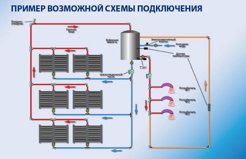 Солнечный вакуумный коллектор AC-VG-50