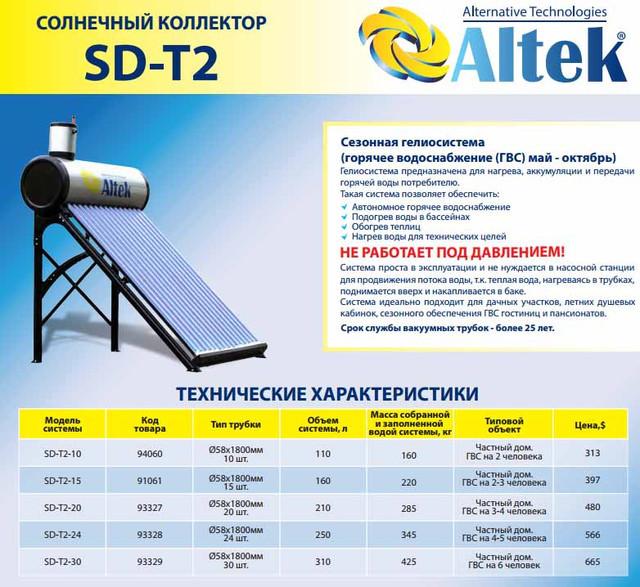 Вакуумный солнечный коллектор Altek SD-T2-24 с интегрированным баком